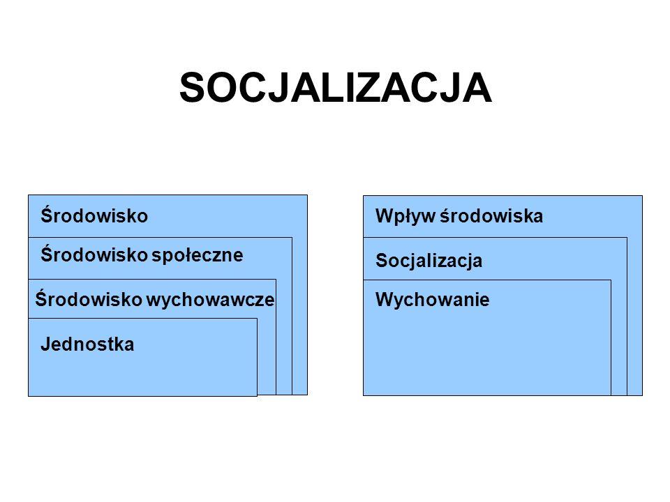 CZYNNIKI SOCJALIZACYJNE RODZINA stanowi podstawową komórkę życia społecznego.
