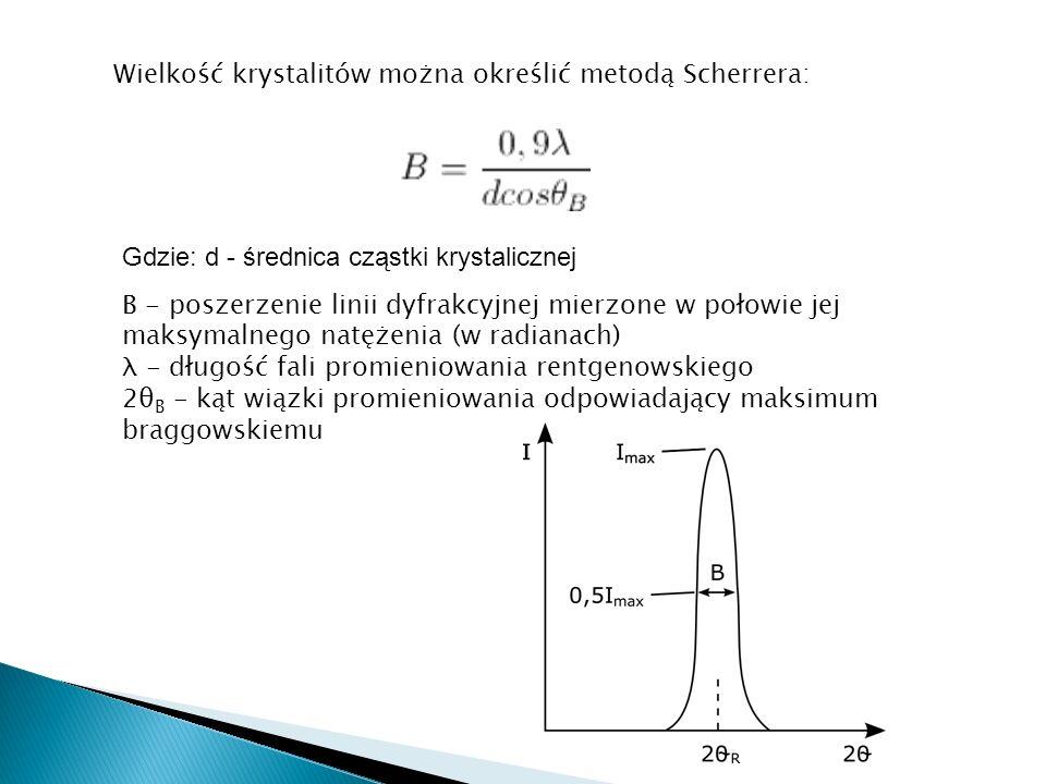 Wielkość krystalitów można określić metodą Scherrera: Gdzie: d - średnica cząstki krystalicznej B - poszerzenie linii dyfrakcyjnej mierzone w połowie