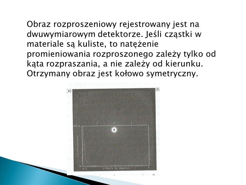 Obraz rozproszeniowy rejestrowany jest na dwuwymiarowym detektorze. Jeśli cząstki w materiale są kuliste, to natężenie promieniowania rozproszonego za