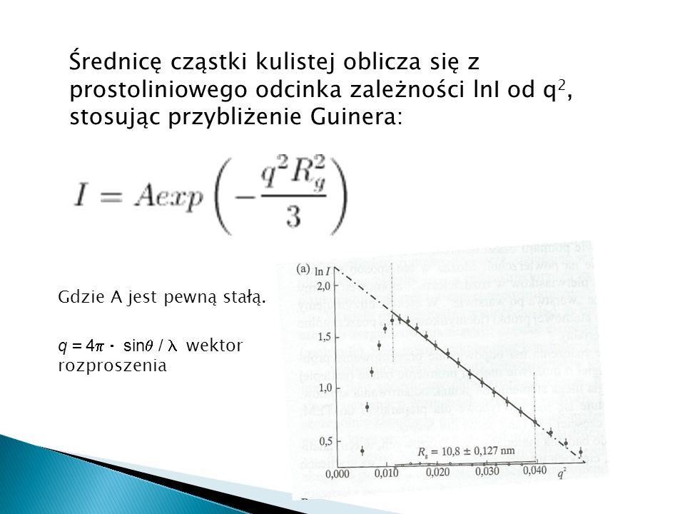 Średnicę cząstki kulistej oblicza się z prostoliniowego odcinka zależności lnI od q 2, stosując przybliżenie Guinera: Gdzie A jest pewną stałą. q 4 si