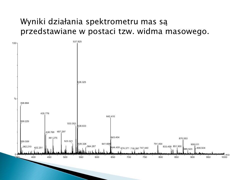 Wyniki działania spektrometru mas są przedstawiane w postaci tzw. widma masowego.