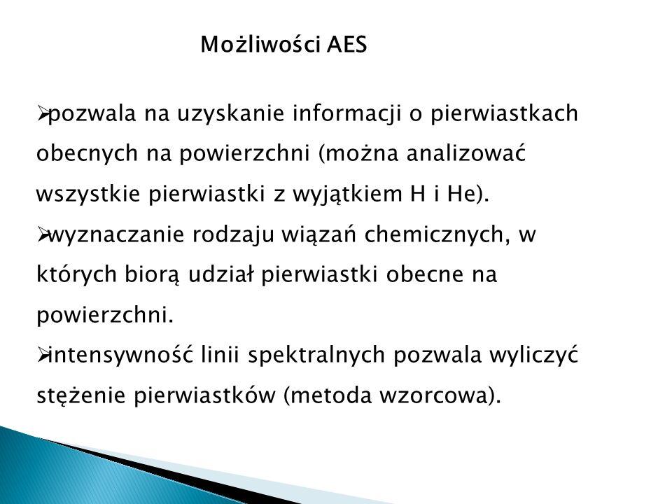 Możliwości AES pozwala na uzyskanie informacji o pierwiastkach obecnych na powierzchni (można analizować wszystkie pierwiastki z wyjątkiem H i He). wy