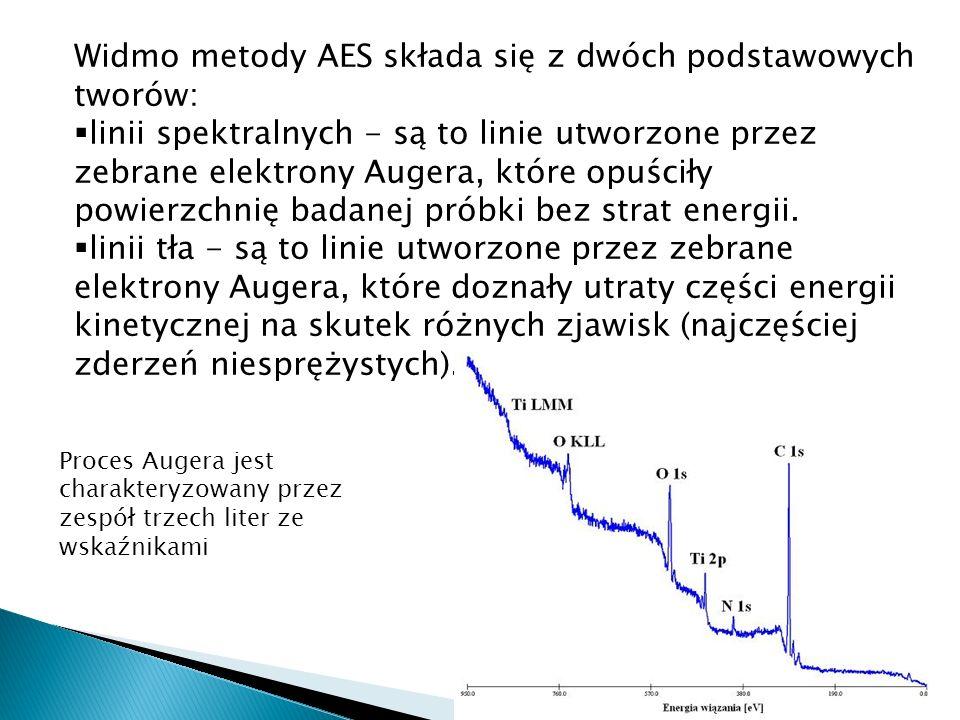 Widmo metody AES składa się z dwóch podstawowych tworów: linii spektralnych - są to linie utworzone przez zebrane elektrony Augera, które opuściły powierzchnię badanej próbki bez strat energii.