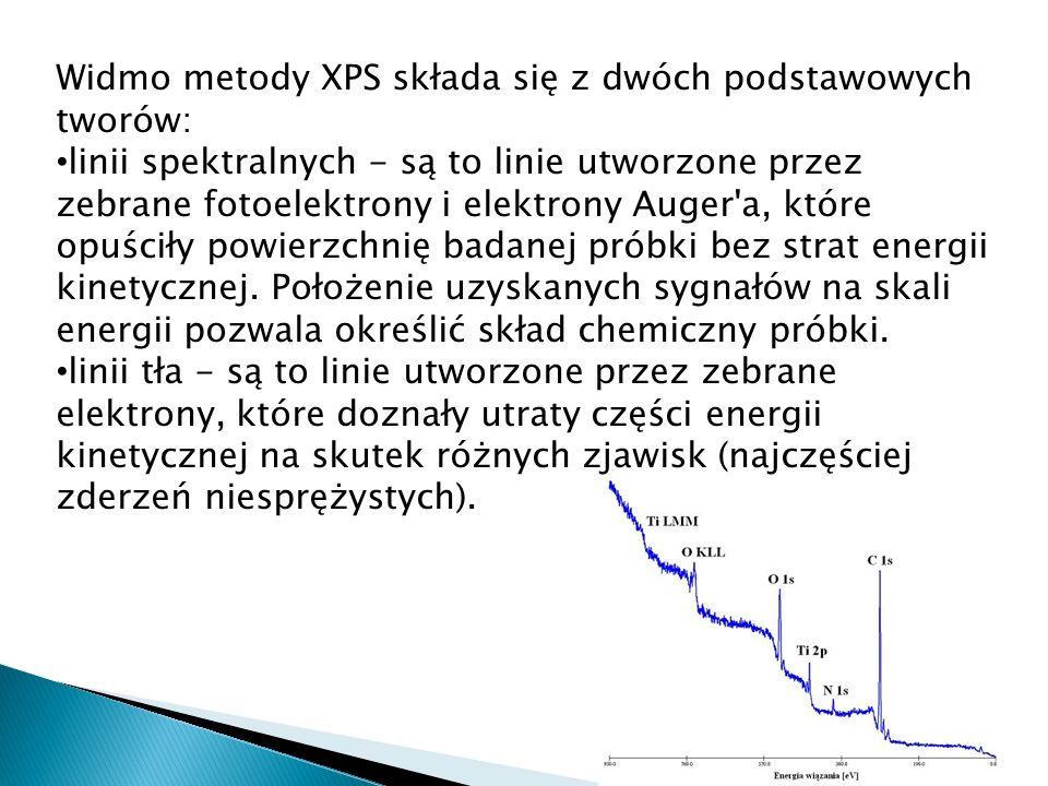 Widmo metody XPS składa się z dwóch podstawowych tworów: linii spektralnych - są to linie utworzone przez zebrane fotoelektrony i elektrony Auger a, które opuściły powierzchnię badanej próbki bez strat energii kinetycznej.