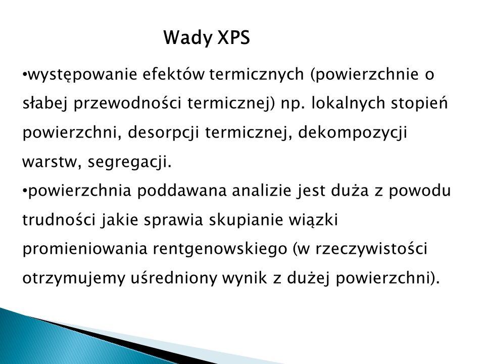 Wady XPS występowanie efektów termicznych (powierzchnie o słabej przewodności termicznej) np.
