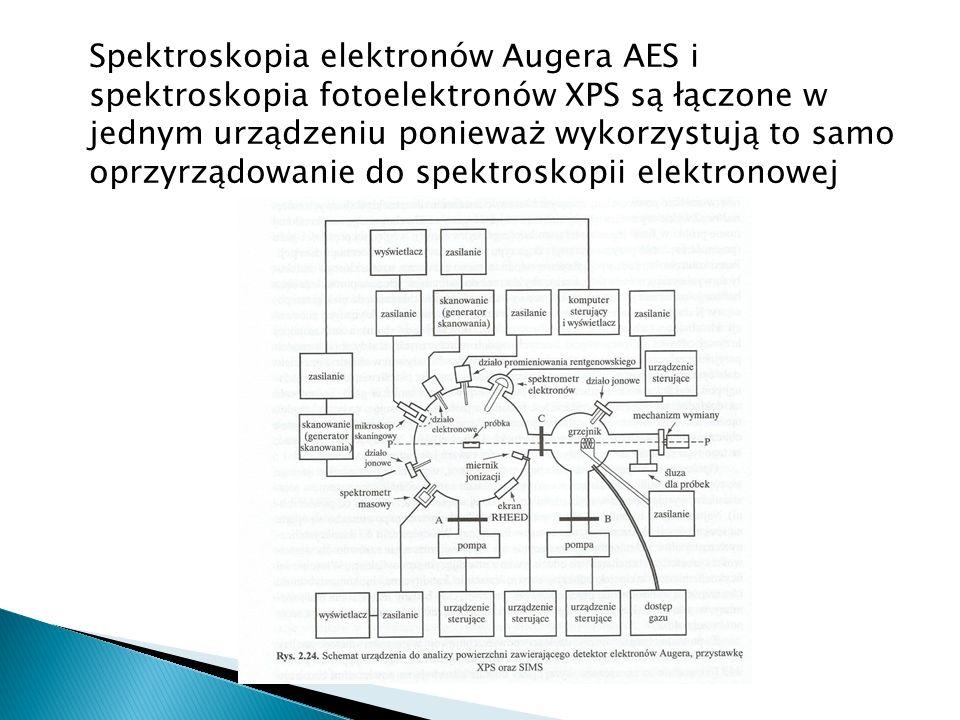 Spektroskopia elektronów Augera AES i spektroskopia fotoelektronów XPS są łączone w jednym urządzeniu ponieważ wykorzystują to samo oprzyrządowanie do