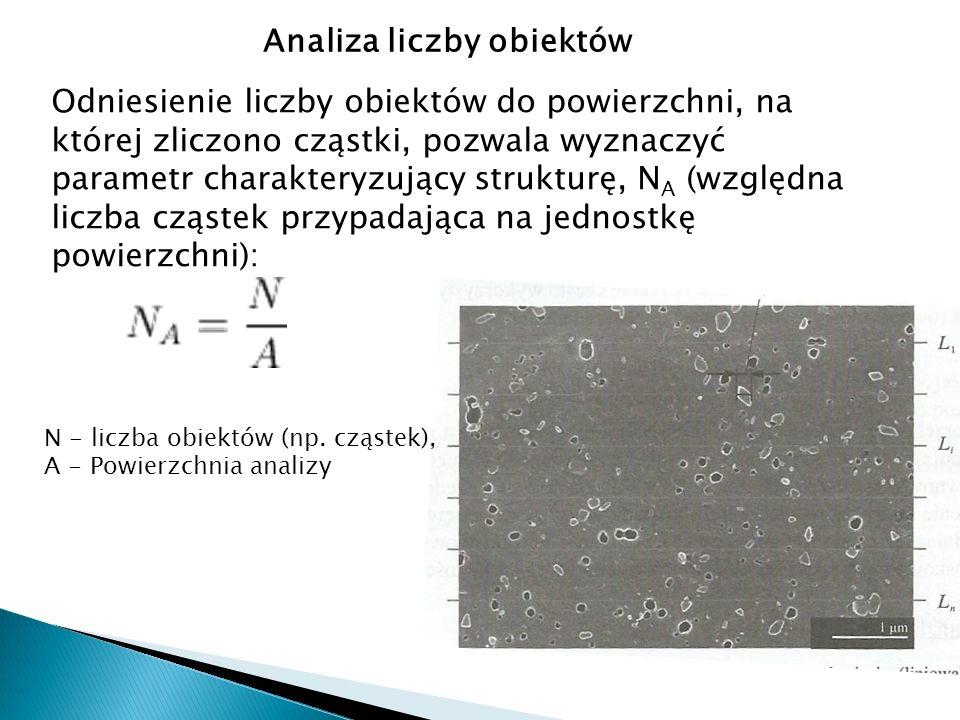 Analiza liczby obiektów Odniesienie liczby obiektów do powierzchni, na której zliczono cząstki, pozwala wyznaczyć parametr charakteryzujący strukturę, N A (względna liczba cząstek przypadająca na jednostkę powierzchni): N - liczba obiektów (np.