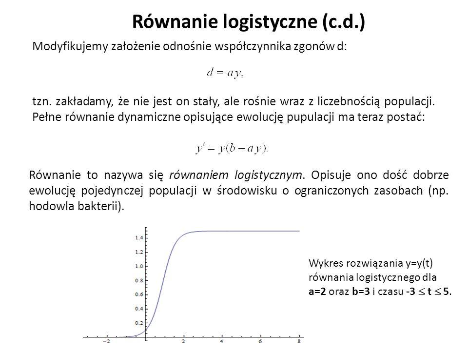 Równanie logistyczne (c.d.) Modyfikujemy założenie odnośnie współczynnika zgonów d: tzn. zakładamy, że nie jest on stały, ale rośnie wraz z liczebnośc