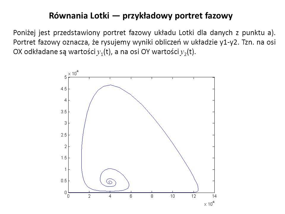 Równania Lotki przykładowy portret fazowy Poniżej jest przedstawiony portret fazowy układu Lotki dla danych z punktu a). Portret fazowy oznacza, że ry