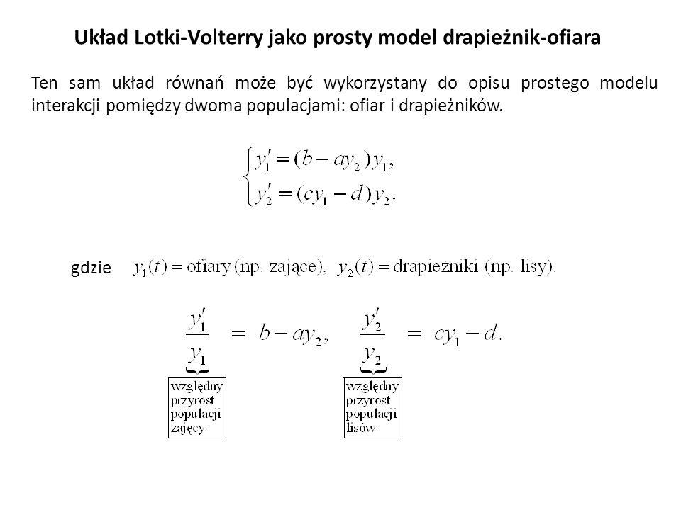 Układ Lotki-Volterry jako prosty model drapieżnik-ofiara gdzie Ten sam układ równań może być wykorzystany do opisu prostego modelu interakcji pomiędzy