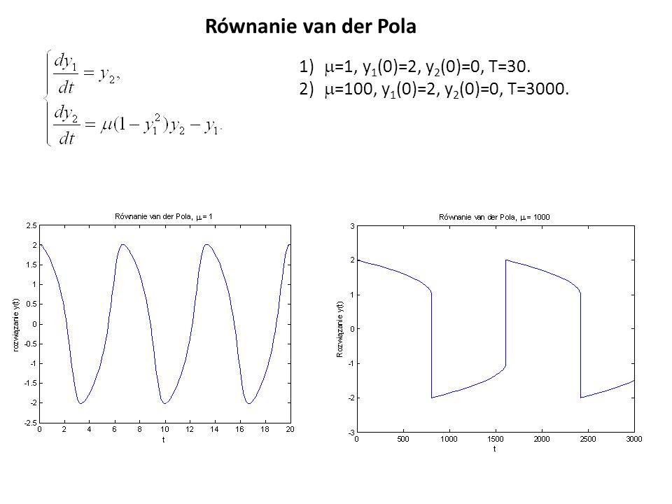 Równanie van der Pola 1) =1, y 1 (0)=2, y 2 (0)=0, T=30. 2) =100, y 1 (0)=2, y 2 (0)=0, T=3000.