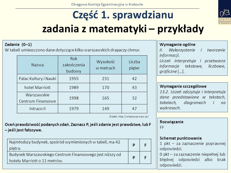 Okręgowa Komisja Egzaminacyjna w Krakowie Część 1. sprawdzianu zadania z matematyki – przykłady 18 Zadanie (0–1) W tabeli umieszczono dane dotyczące k
