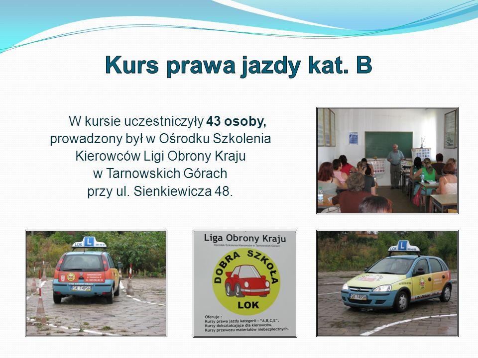 W kursie uczestniczyły 43 osoby, prowadzony był w Ośrodku Szkolenia Kierowców Ligi Obrony Kraju w Tarnowskich Górach przy ul.