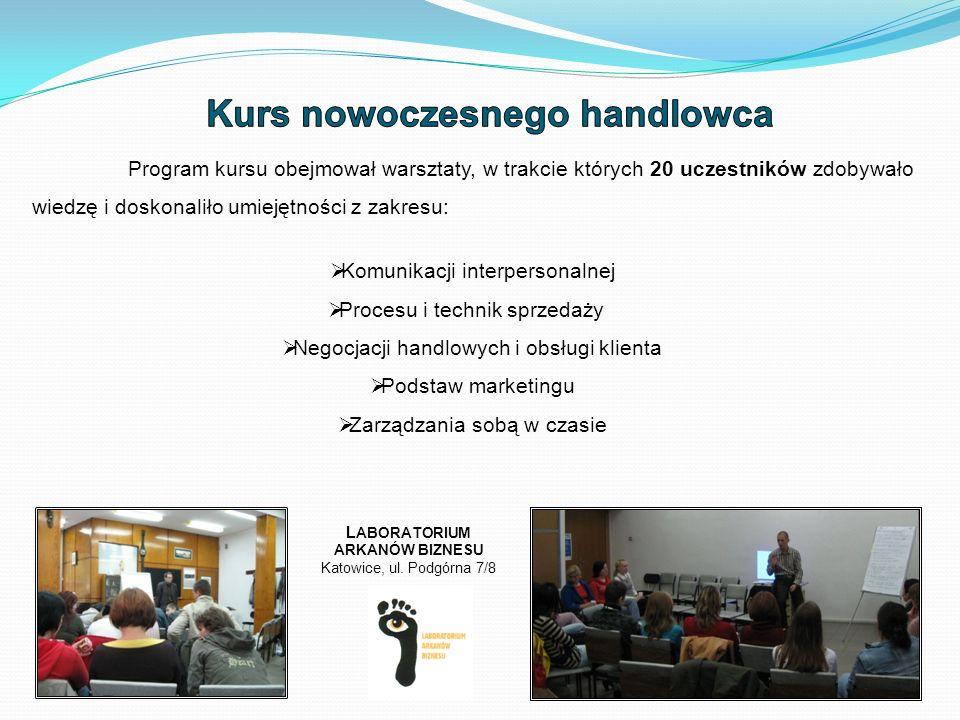 L ABORATORIUM ARKANÓW BIZNESU Katowice, ul.