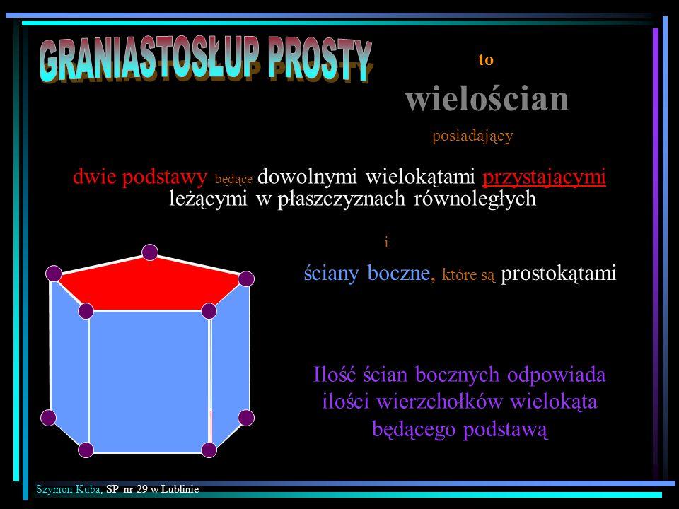 dwie podstawy będące dowolnymi wielokątami przystającymi leżącymi w płaszczyznach równoległych Szymon Kuba, SP nr 29 w Lublinie i Ilość ścian bocznych