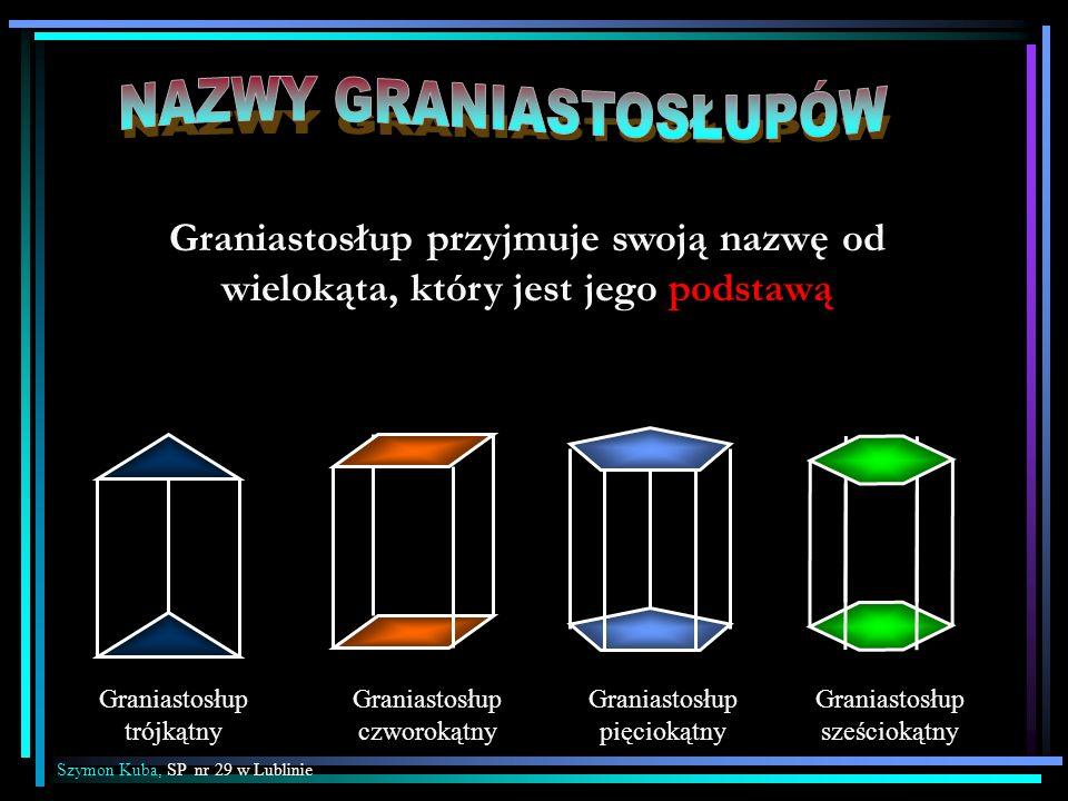 Graniastosłup przyjmuje swoją nazwę od wielokąta, który jest jego podstawą Graniastosłup trójkątny Graniastosłup czworokątny Graniastosłup pięciokątny