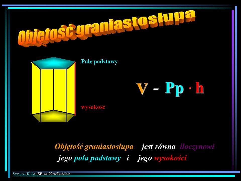Pole podstawy wysokość V = Pph Objętość graniastosłupajest równailoczynowi jego pola podstawyijego wysokości Szymon Kuba, SP nr 29 w Lublinie