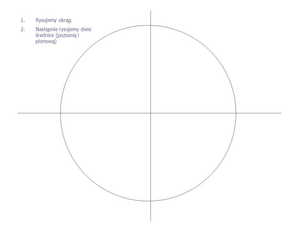 1.Rysujemy okrąg 2.Następnie rysujemy dwie średnice (poziomą i pionową)