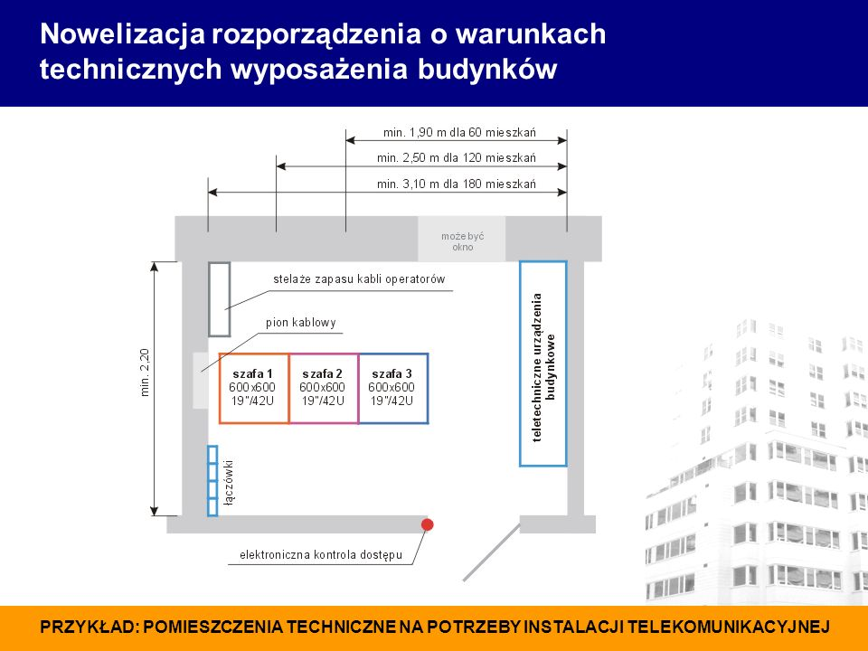 Nowelizacja rozporządzenia o warunkach technicznych wyposażenia budynków PRZYKŁAD: POMIESZCZENIA TECHNICZNE NA POTRZEBY INSTALACJI TELEKOMUNIKACYJNEJ