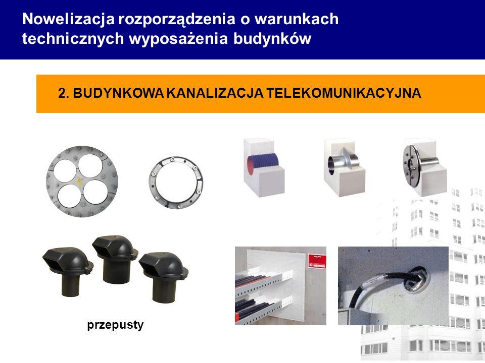 Nowelizacja rozporządzenia o warunkach technicznych wyposażenia budynków przepusty 2. BUDYNKOWA KANALIZACJA TELEKOMUNIKACYJNA