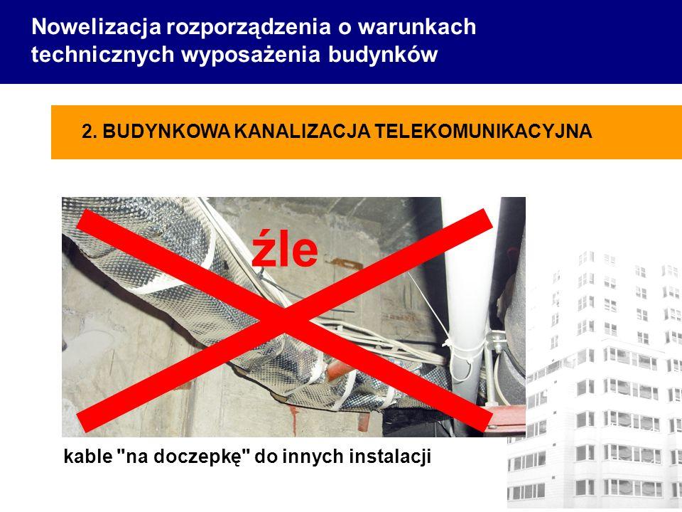 Nowelizacja rozporządzenia o warunkach technicznych wyposażenia budynków kable