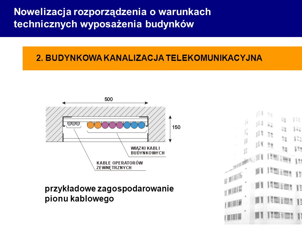 Nowelizacja rozporządzenia o warunkach technicznych wyposażenia budynków przykładowe zagospodarowanie pionu kablowego 2. BUDYNKOWA KANALIZACJA TELEKOM