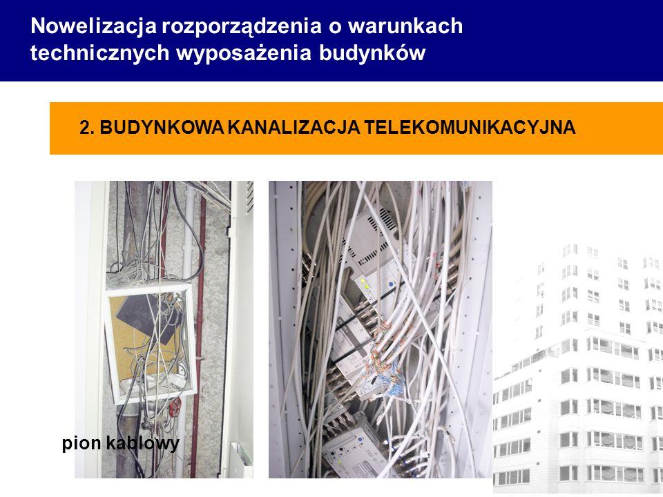 Nowelizacja rozporządzenia o warunkach technicznych wyposażenia budynków pion kablowy 2.