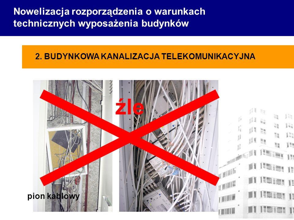 Nowelizacja rozporządzenia o warunkach technicznych wyposażenia budynków pion kablowy 2. BUDYNKOWA KANALIZACJA TELEKOMUNIKACYJNA źle