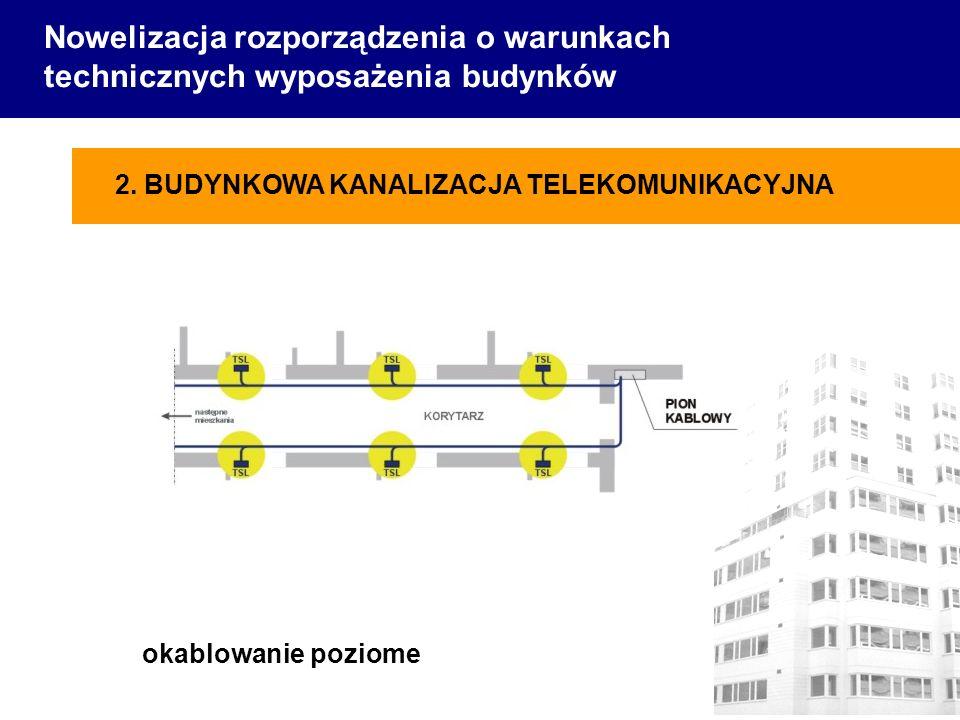 Nowelizacja rozporządzenia o warunkach technicznych wyposażenia budynków okablowanie poziome 2. BUDYNKOWA KANALIZACJA TELEKOMUNIKACYJNA