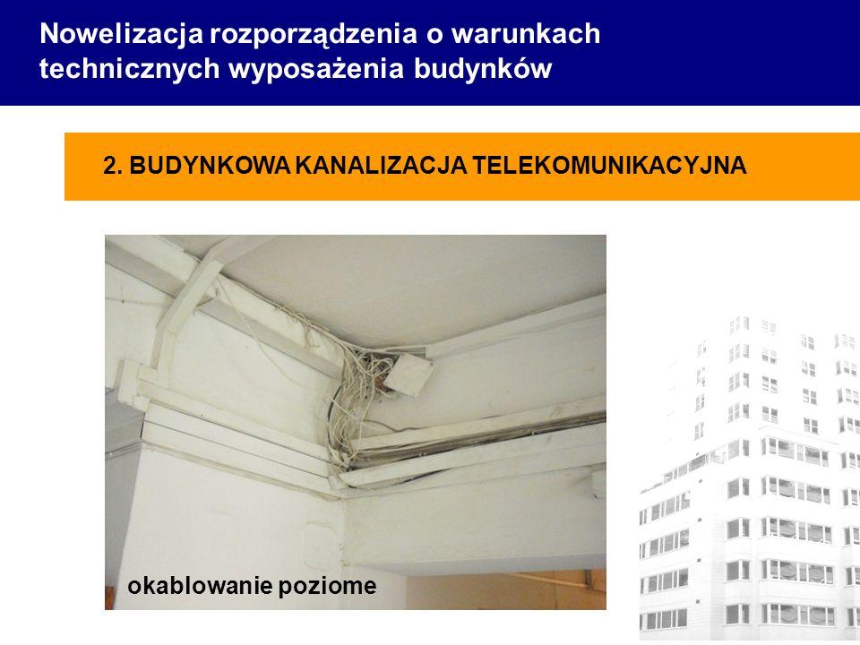Nowelizacja rozporządzenia o warunkach technicznych wyposażenia budynków okablowanie poziome 2.