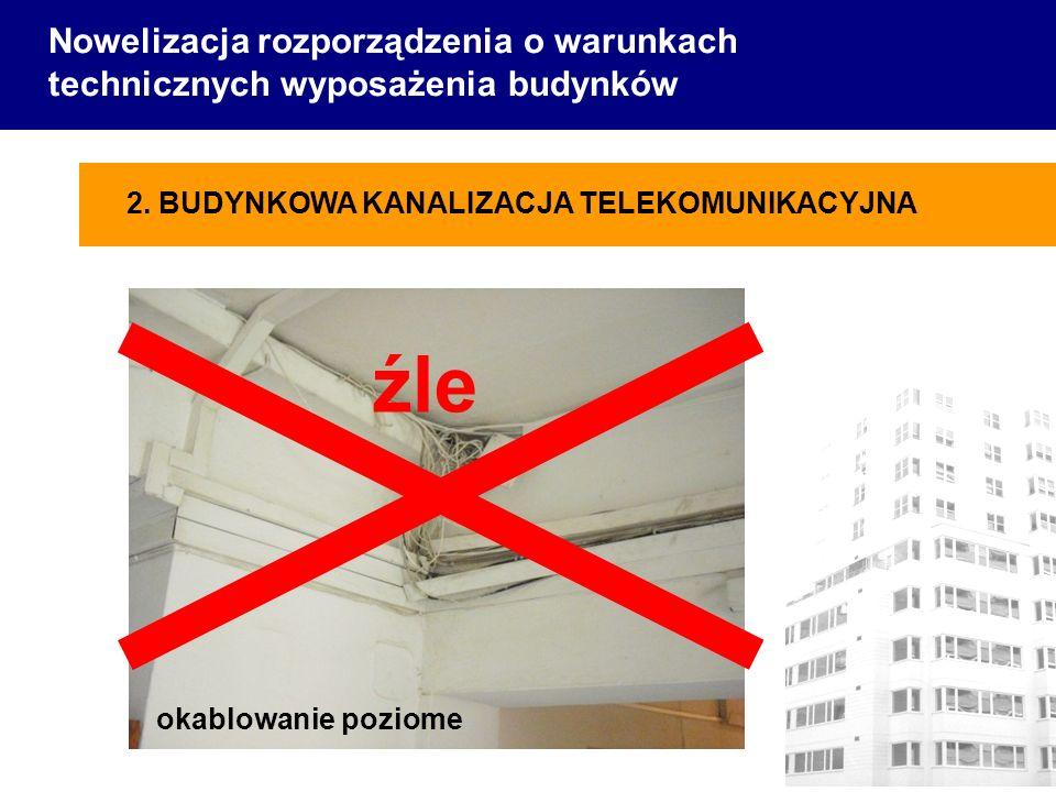 Nowelizacja rozporządzenia o warunkach technicznych wyposażenia budynków okablowanie poziome 2. BUDYNKOWA KANALIZACJA TELEKOMUNIKACYJNA źle