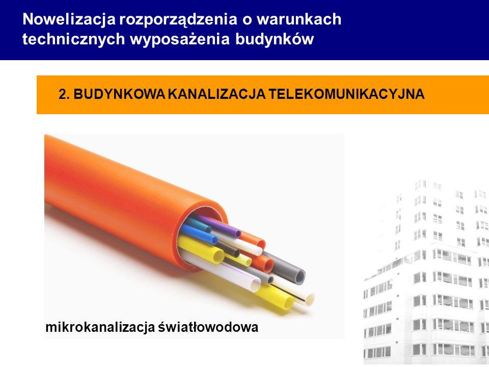 Nowelizacja rozporządzenia o warunkach technicznych wyposażenia budynków mikrokanalizacja światłowodowa 2. BUDYNKOWA KANALIZACJA TELEKOMUNIKACYJNA