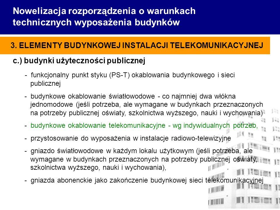 c.) budynki użyteczności publicznej - funkcjonalny punkt styku (PS-T) okablowania budynkowego i sieci publicznej - budynkowe okablowanie światłowodowe