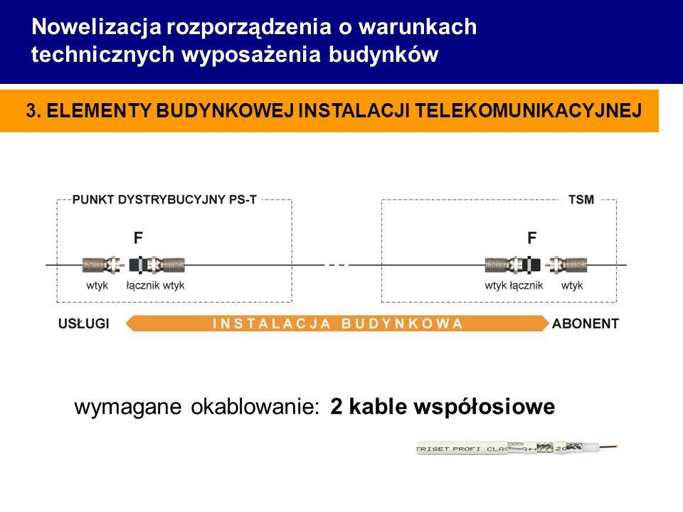 Nowelizacja rozporządzenia o warunkach technicznych wyposażenia budynków 3. ELEMENTY BUDYNKOWEJ INSTALACJI TELEKOMUNIKACYJNEJ wymagane okablowanie: 2