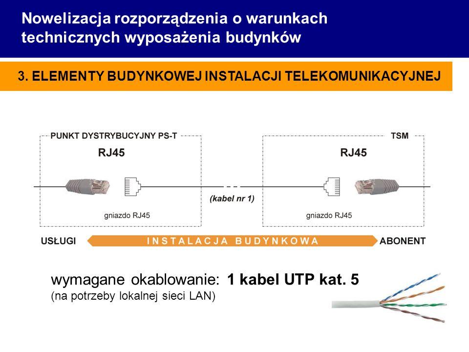 Nowelizacja rozporządzenia o warunkach technicznych wyposażenia budynków 3. ELEMENTY BUDYNKOWEJ INSTALACJI TELEKOMUNIKACYJNEJ wymagane okablowanie: 1