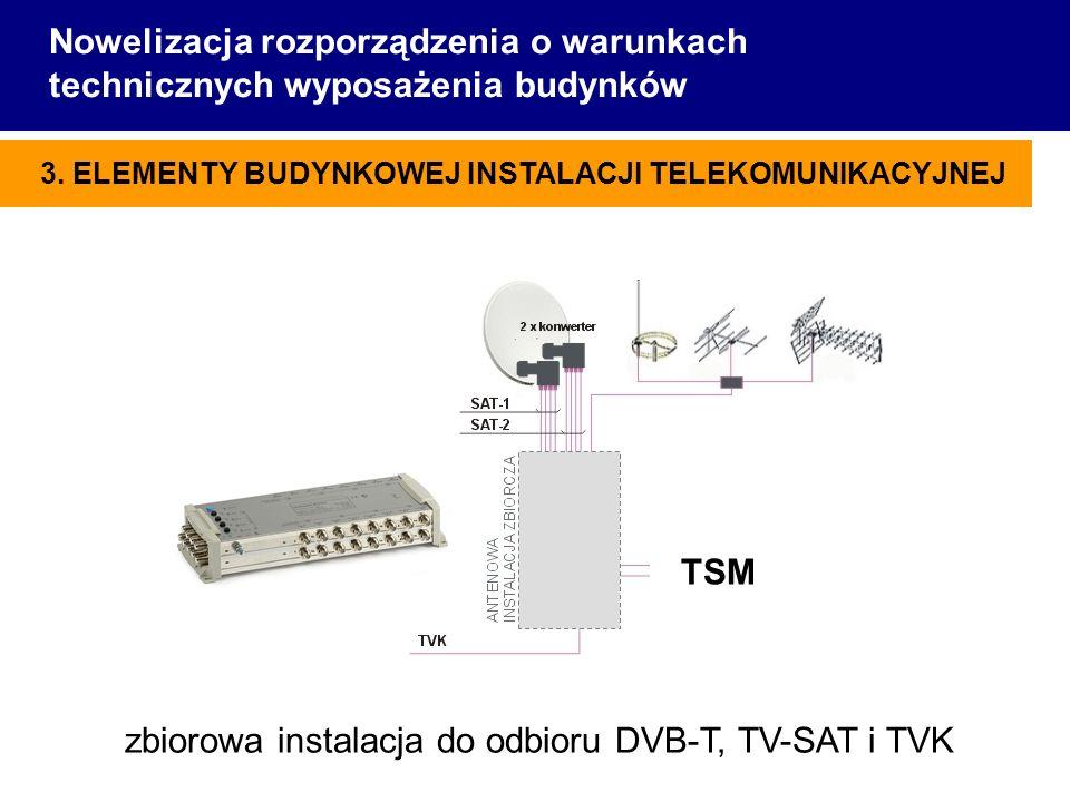Nowelizacja rozporządzenia o warunkach technicznych wyposażenia budynków 3. ELEMENTY BUDYNKOWEJ INSTALACJI TELEKOMUNIKACYJNEJ TSM zbiorowa instalacja