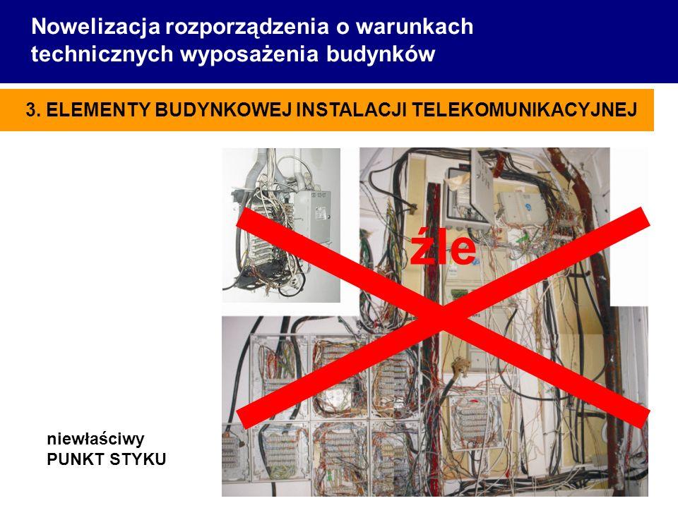 Nowelizacja rozporządzenia o warunkach technicznych wyposażenia budynków FCA Sp. z o.o. 3. ELEMENTY BUDYNKOWEJ INSTALACJI TELEKOMUNIKACYJNEJ źle niewł
