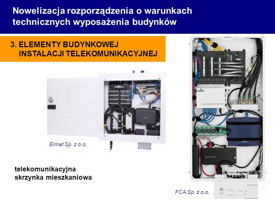 Nowelizacja rozporządzenia o warunkach technicznych wyposażenia budynków telekomunikacyjna skrzynka mieszkaniowa FCA Sp. z o.o. 3. ELEMENTY BUDYNKOWEJ