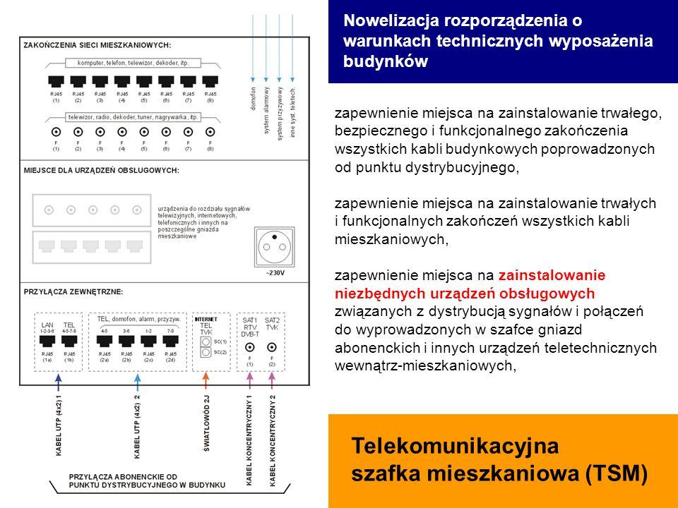 Telekomunikacyjna szafka mieszkaniowa (TSM) zapewnienie miejsca na zainstalowanie trwałego, bezpiecznego i funkcjonalnego zakończenia wszystkich kabli budynkowych poprowadzonych od punktu dystrybucyjnego, zapewnienie miejsca na zainstalowanie trwałych i funkcjonalnych zakończeń wszystkich kabli mieszkaniowych, zapewnienie miejsca na zainstalowanie niezbędnych urządzeń obsługowych związanych z dystrybucją sygnałów i połączeń do wyprowadzonych w szafce gniazd abonenckich i innych urządzeń teletechnicznych wewnątrz-mieszkaniowych, Nowelizacja rozporządzenia o warunkach technicznych wyposażenia budynków