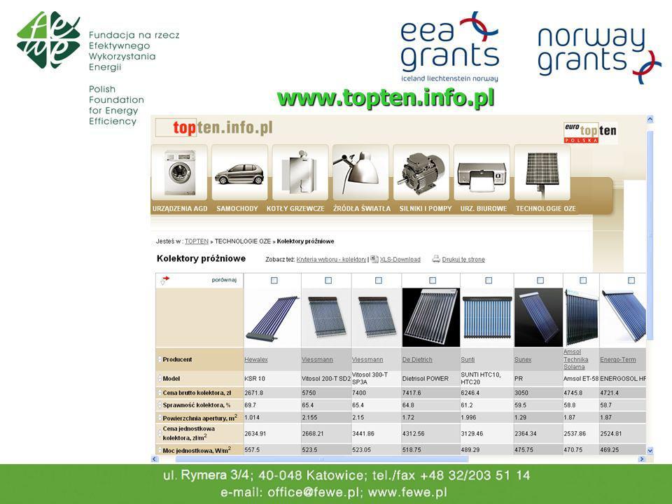 www.topten.info.pl