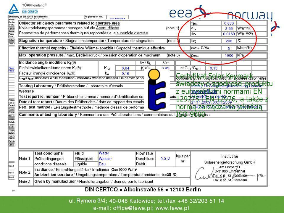 Certyfikat Solar Keymark świadczy o zgodności produktu z europejskimi normami EN 129775 i EN 12976, a także z normą zarządzania jakością ISO 9000