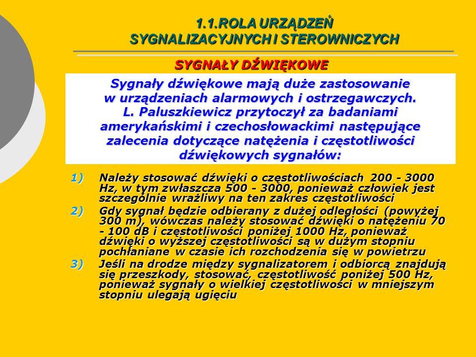 1.2.ZASADY PROJEKTOWANIA URZĄDZEŃ SYGNALIZACYJNYCH SYGNALIZACJA ILOŚCIOWA I JAKOŚCIOWA 1-STAN NORMALNY (kolor zielony) 3-STAN NIEBEZPIECZNY (kolor czerwony) 2-STAN NIEODPOWIEDNI, OSTRZEŻENIE (kolor żółty) Przykłady kolorowych oznaczeń poszczególnych stref przyrządów do sygnalizacji jakościowej