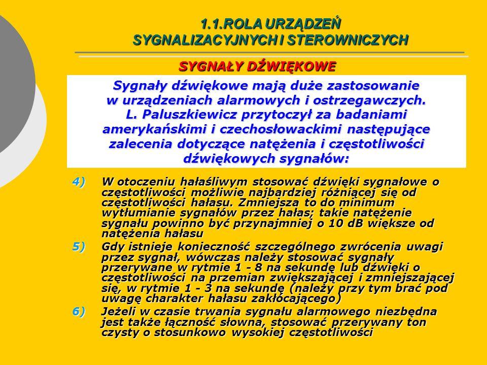 1.1.ROLA URZĄDZEŃ SYGNALIZACYJNYCH I STEROWNICZYCH 7)Jeżeli nie zachodzi konieczność łączności słownej, należy stosować do sygnalizacji raczej dźwięki złożone niż tony czyste, gdyż zdolność identyfikacji różnych dźwięków jest w tym drugim przypadku wielokrotnie większa 8)Gdy w określonej sytuacji istnieje konieczność łącznego stosowania wielu różnych sygnałów ostrzegawczych, wówczas lepsze efekty uzyskuje się za pomocą sygnałów podwójnych (dwuczęściowych) niż za pomocą sygnałów pojedynczych.