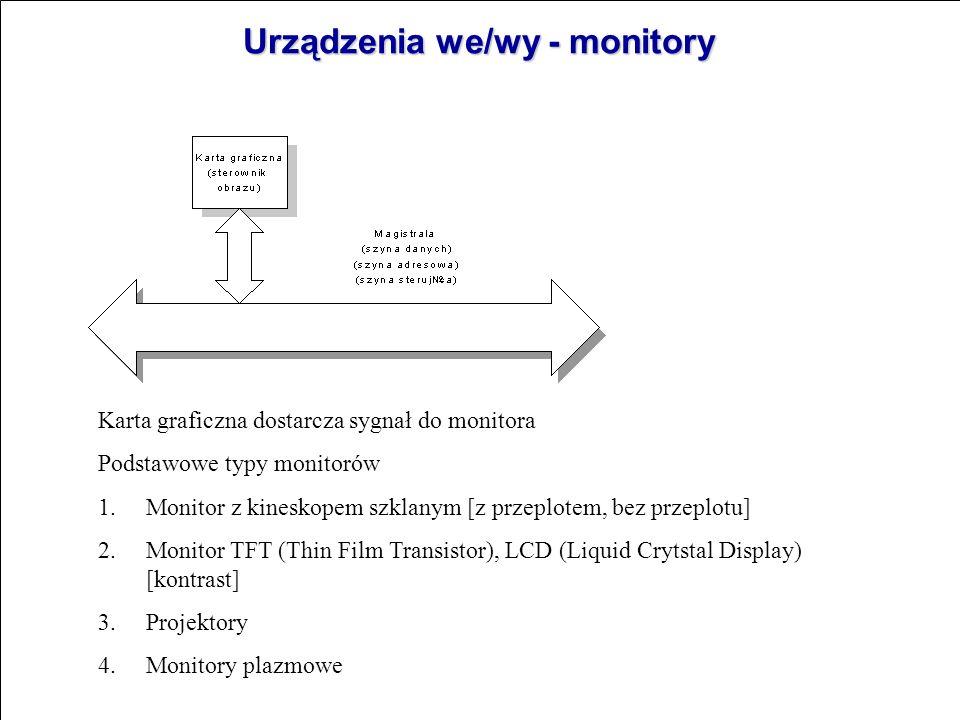 Urządzenia we/wy 1.Porty - port szeregowy (COM1, COM2,... COM8) - port równoległy (LPT) - USB - PS/2 - port podczerwieni, Bluetooth 2.Modem 3.Karta si