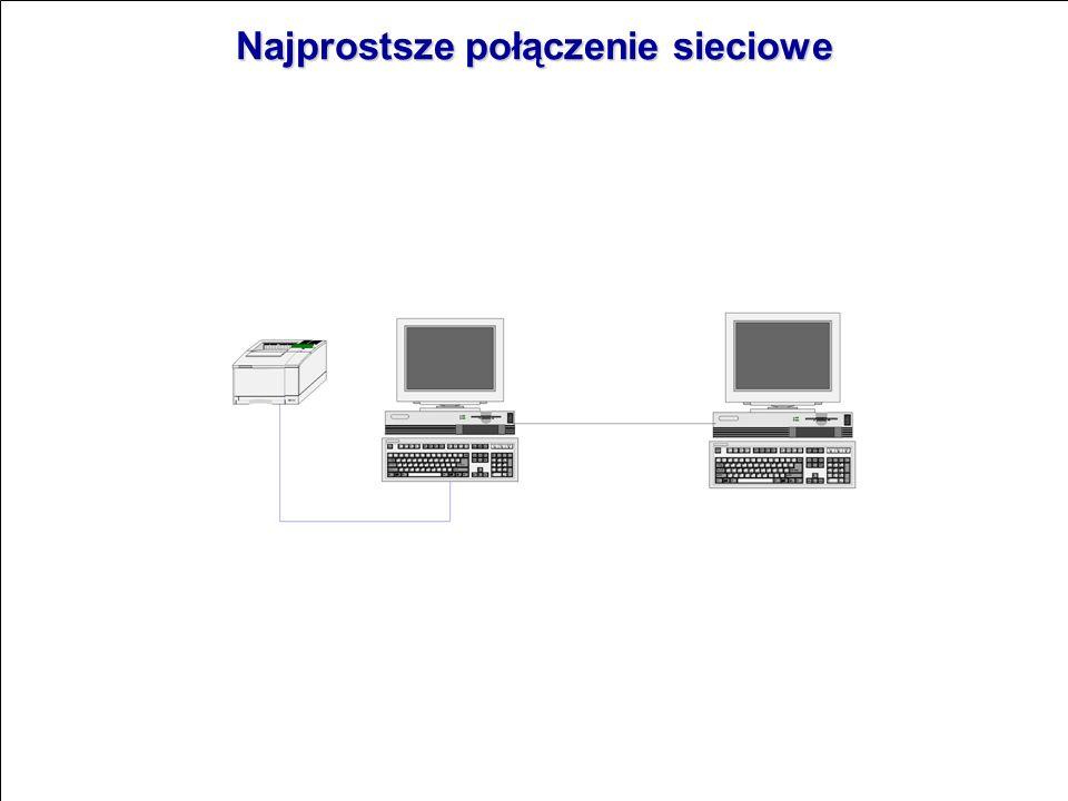 Podział sieci ze względu na jej organizację: 1.Klient - serwer 2.Pear to peaer Podział sieci ze względu na topologię : 1.Topologia szynowa 2.Topologia