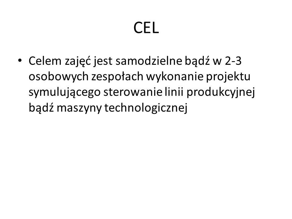 W ramach projektu należy (teczka projektowa musi zawierać) Opisać działanie maszyny/linii Wykonać schemat blokowy linii/maszyny (ideologiczny) Wykonać schemat blokowy sterowania Wykonać algorytm działania (ideologiczny) Wykonać listę komponentów (producent, symbol, krótki opis, pierwsza strona karty kat., cena detaliczna, ilość w proj.) Wykonać listę połączeń (w formie tabeli) Sporządzić wycenę komponentów – kosztorys sterowania Wykonać schemat elektryczny sterowania Wykonać program PLC Wykonać wizualizację programu PLC (opcjonalnie)