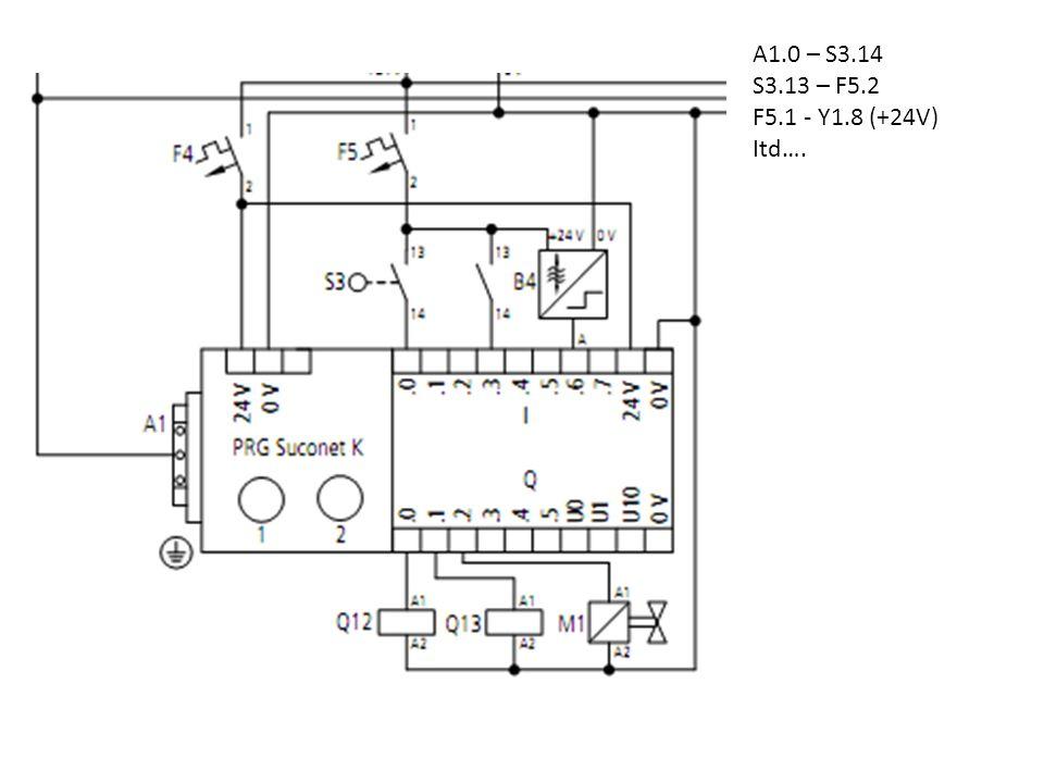 Urządzenia elektroniczne: X Złączki i moduły: Y Przekaźniki: Q Przyciski: S lub K Silniki: M Bezpieczniki: F Inne: A,B,C,D…