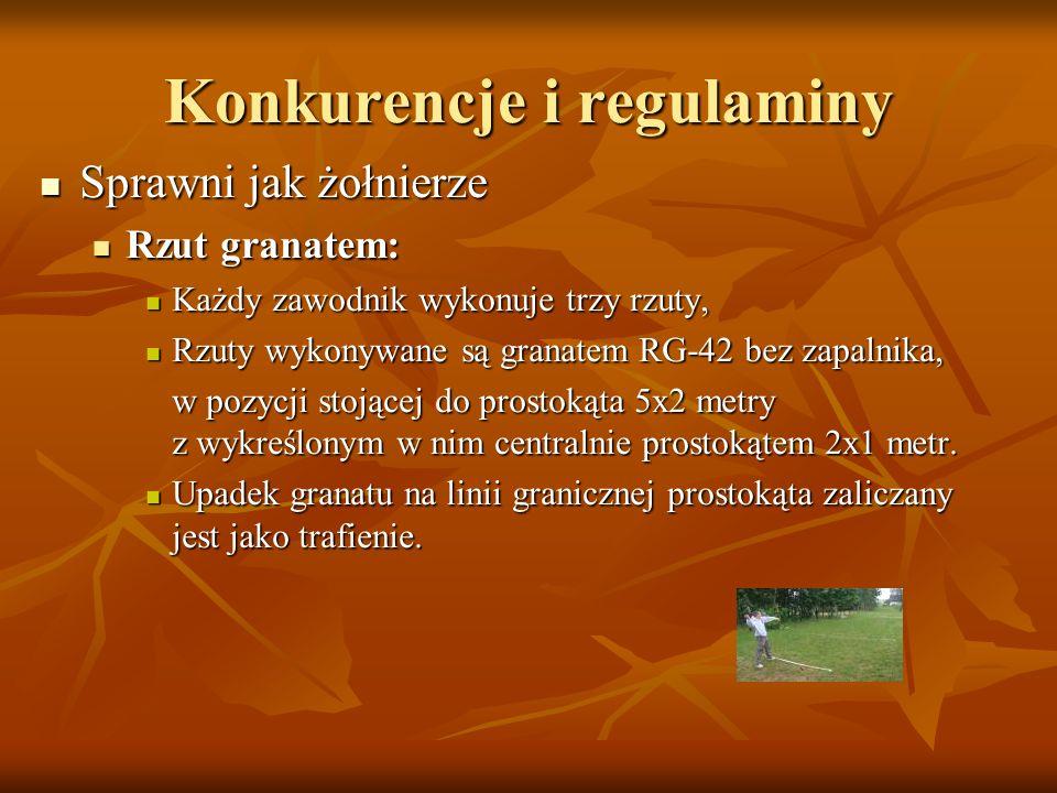 Konkurencje i regulaminy Sprawni jak żołnierze Sprawni jak żołnierze Rzut granatem: Rzut granatem: Każdy zawodnik wykonuje trzy rzuty, Każdy zawodnik