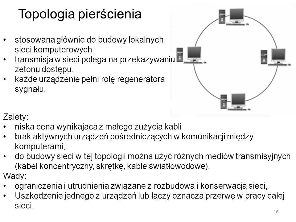 Topologia pierścienia Zalety: niska cena wynikająca z małego zużycia kabli brak aktywnych urządzeń pośredniczących w komunikacji między komputerami, d
