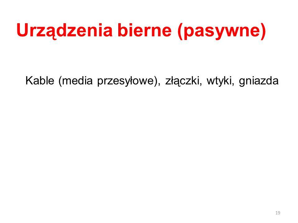 Kable (media przesyłowe), złączki, wtyki, gniazda Urządzenia bierne (pasywne) 19